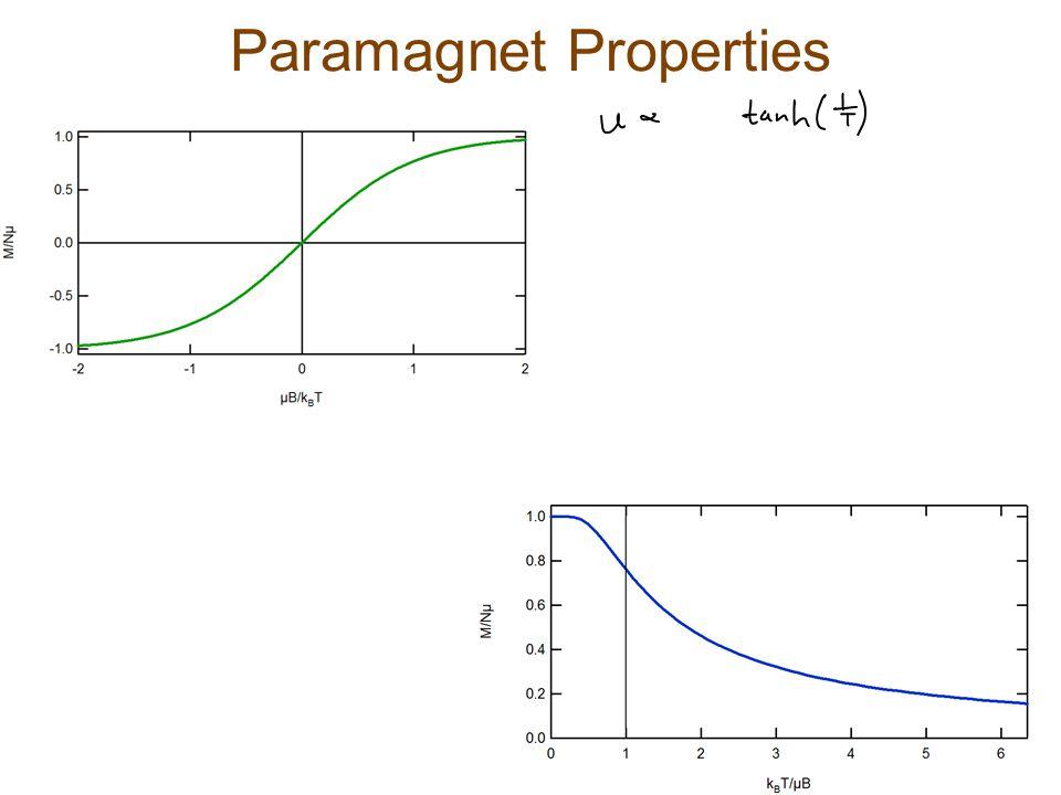 Paramagnet Properties