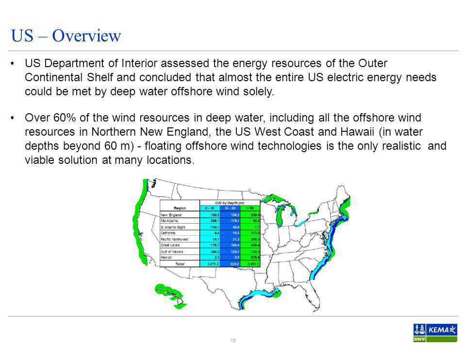 US – Overview 13 US Department of Interior assessed the energy resources of the Outer Continental Shelf and concluded that almost the entire US electr