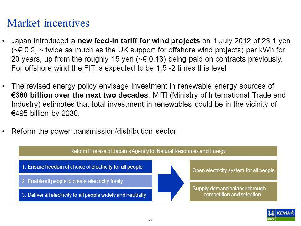 Market incentives 20 Japan introduced a new feed-in tariff for wind projects on 1 July 2012 of 23.1 yen (~ 0.2, ~ twice as much as the UK support for