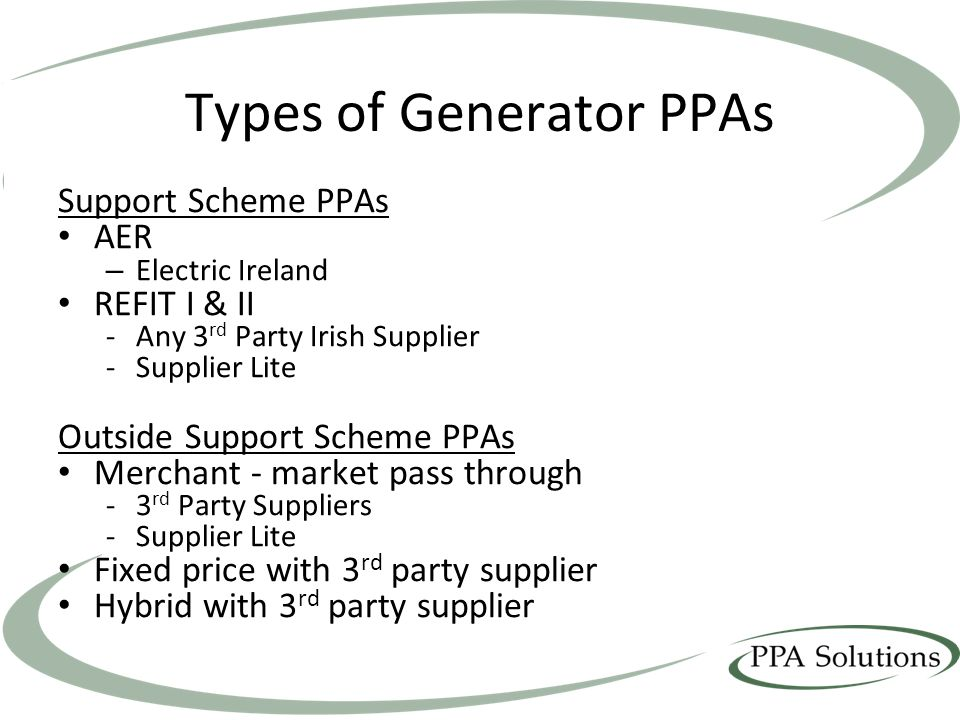Types of Generator PPAs Support Scheme PPAs AER – Electric Ireland REFIT I & II -Any 3 rd Party Irish Supplier -Supplier Lite Outside Support Scheme PPAs Merchant - market pass through -3 rd Party Suppliers -Supplier Lite Fixed price with 3 rd party supplier Hybrid with 3 rd party supplier