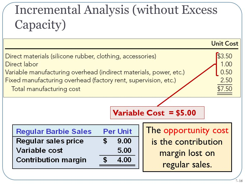 7- 16 Incremental Analysis (without Excess Capacity) The opportunity cost is the contribution margin lost on regular sales.