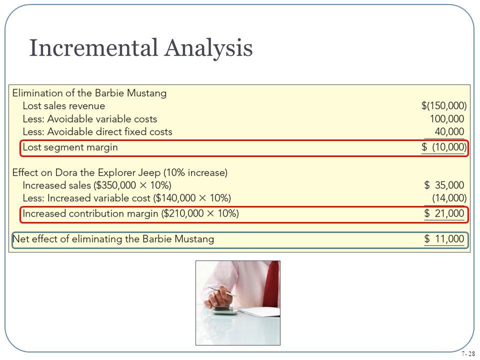 7- 28 Incremental Analysis