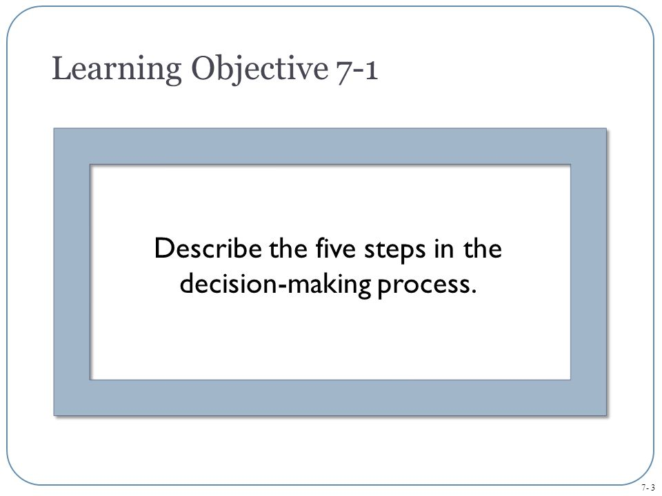 7- 3 Describe the five steps in the decision-making process. Learning Objective 7-1