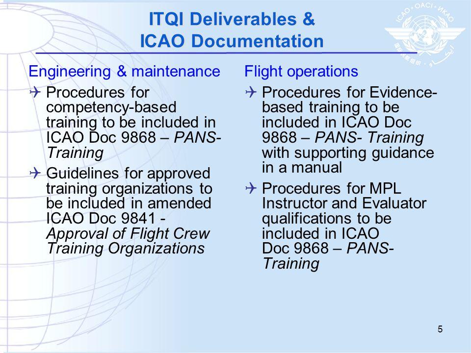 NGAP Roundtable Orlando, 27 April, 2010 6 ICAO Next Generation of Aviation Professionals (NGAP) Roundtable May 2009