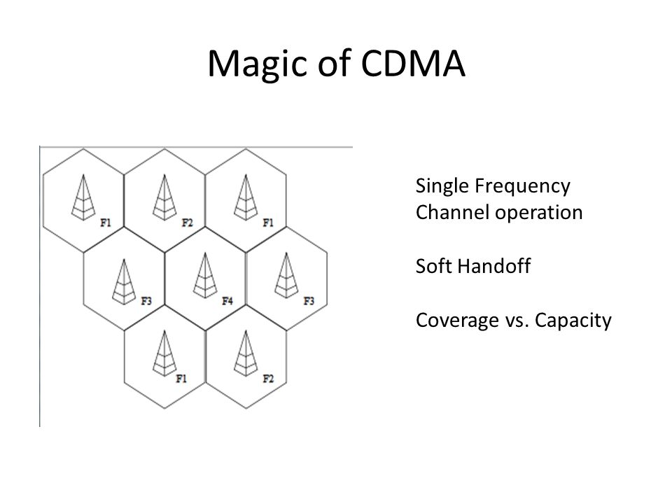 Magic of CDMA Single Frequency Channel operation Soft Handoff Coverage vs. Capacity