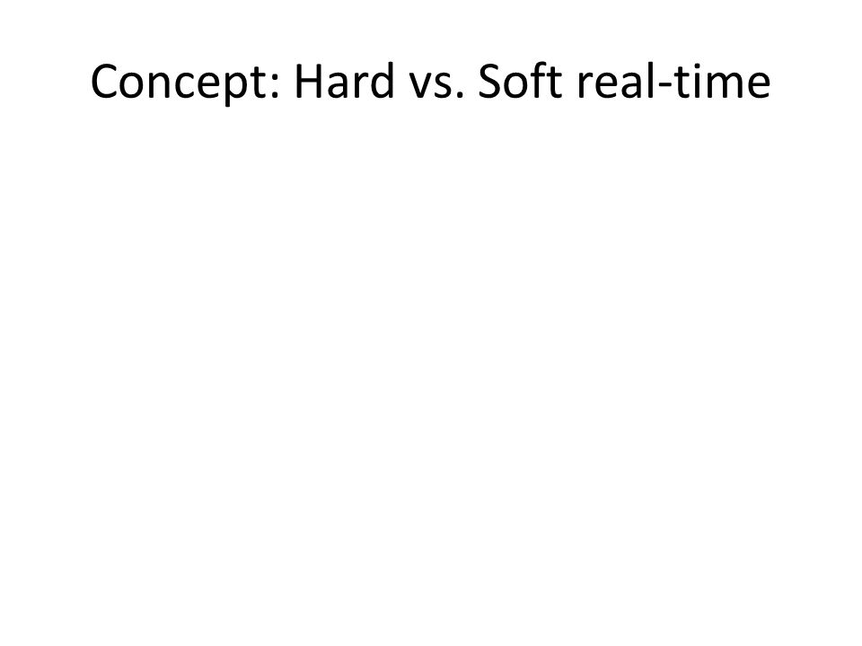 Concept: Hard vs. Soft real-time