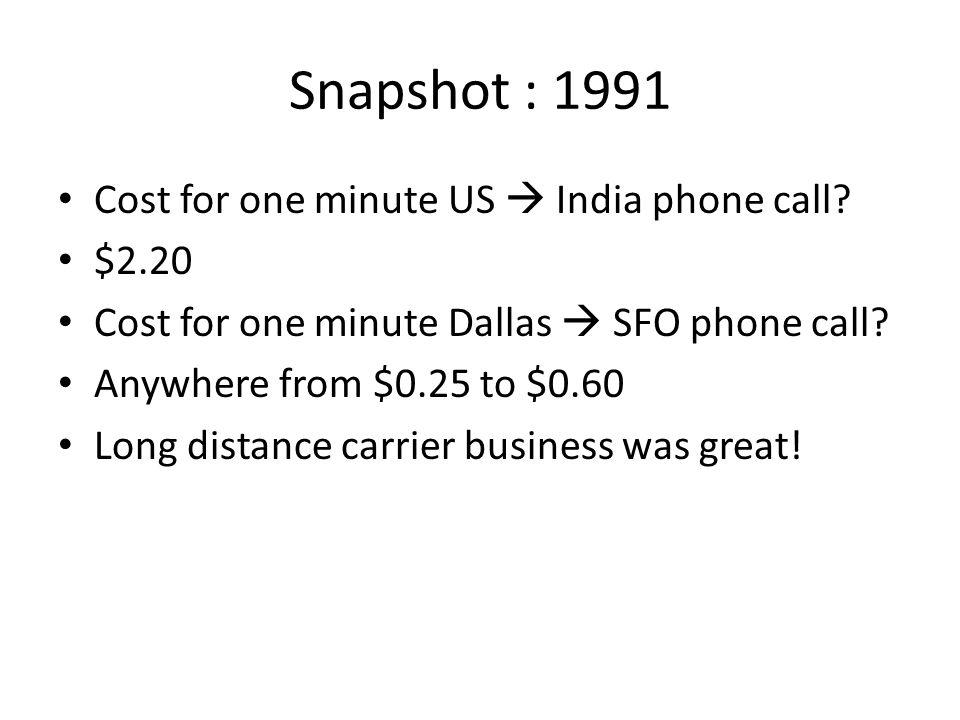 Snapshot: 1994 Telecom companies were doing very well.