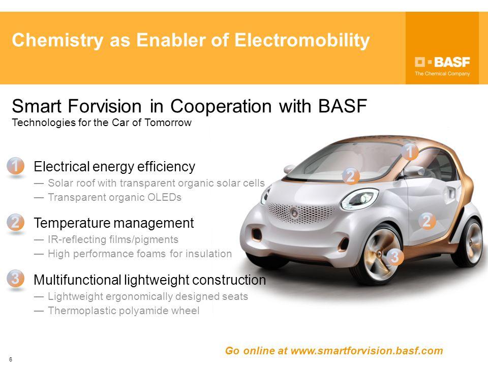 7 7 1 | Introduction BASF 2 | BASFs Battery Material Activities 3 | Cathode Portfolio 4 | Next Generation Cathodes 5 | Summary