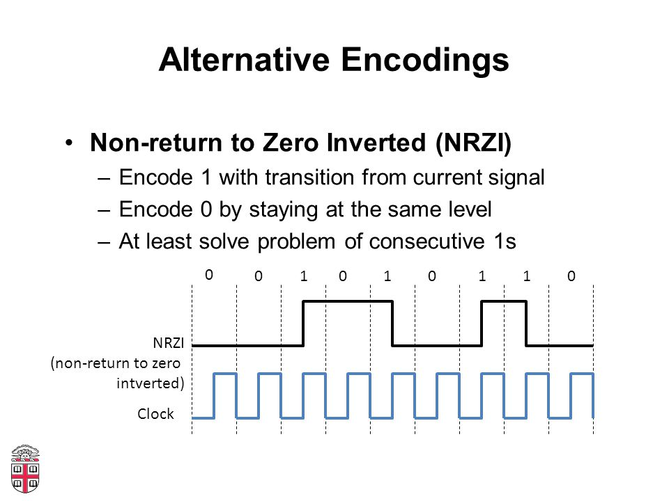 Alternative Encodings Non-return to Zero Inverted (NRZI) –Encode 1 with transition from current signal –Encode 0 by staying at the same level –At least solve problem of consecutive 1s Clock NRZI (non-return to zero intverted)