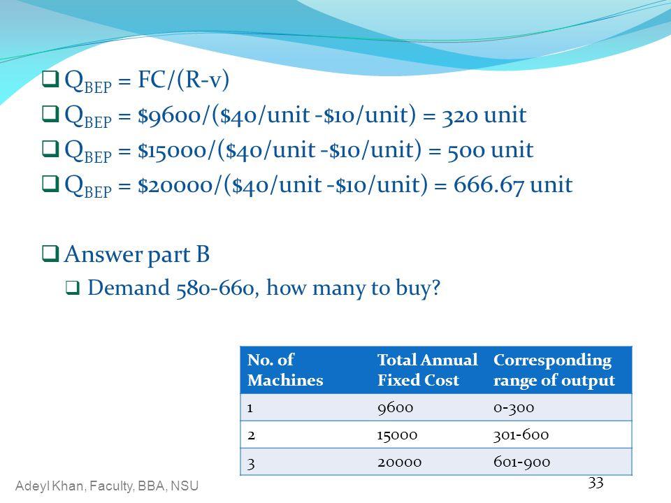 Adeyl Khan, Faculty, BBA, NSU Q BEP = FC/(R-v) Q BEP = $9600/($40/unit -$10/unit) = 320 unit Q BEP = $15000/($40/unit -$10/unit) = 500 unit Q BEP = $2