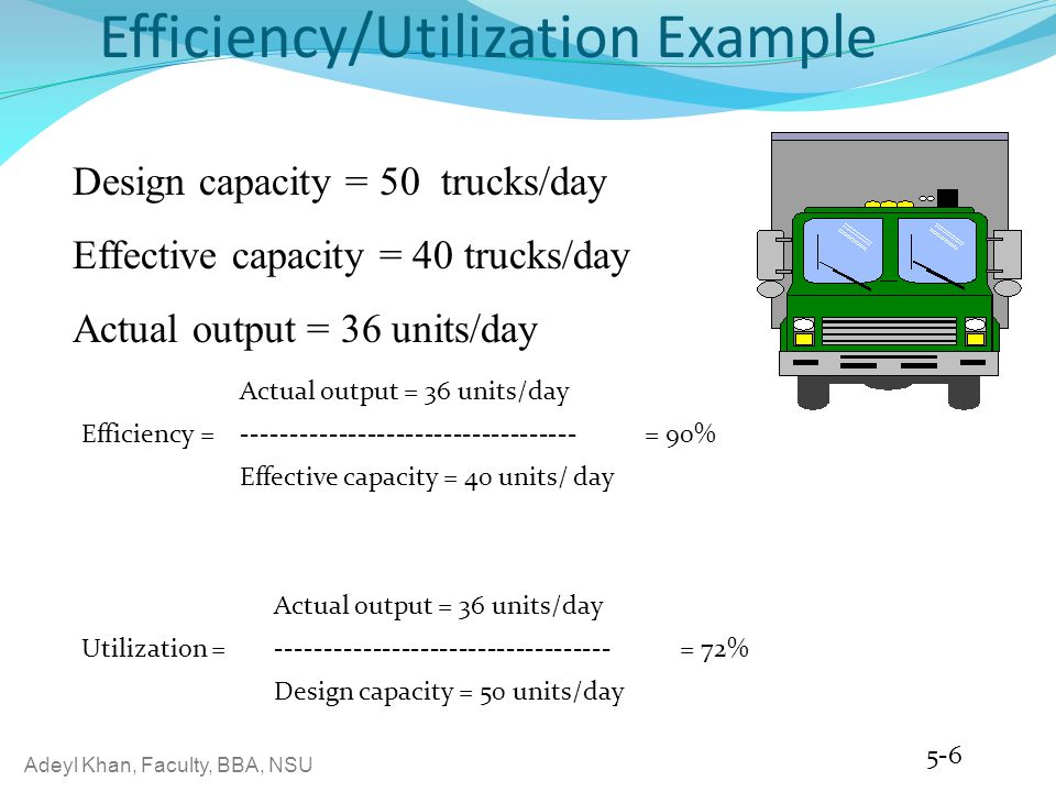Adeyl Khan, Faculty, BBA, NSU Efficiency/Utilization Example 5-6 Design capacity = 50 trucks/day Effective capacity = 40 trucks/day Actual output = 36
