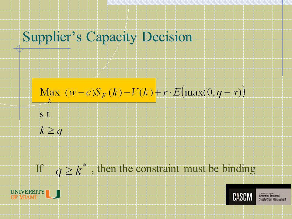 Suppliers Capacity Decision If, then the constraint must be binding If, then the constraint must be binding