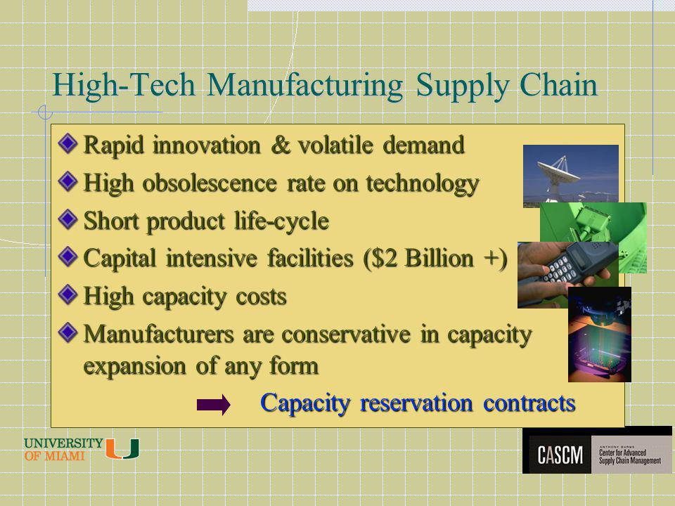 High-Tech Manufacturing Supply Chain Rapid innovation & volatile demand High obsolescence rate on technology Short product life-cycle Capital intensive facilities ($2 Billion +) High capacity costs Manufacturers are conservative in capacity expansion of any form Capacity reservation contracts