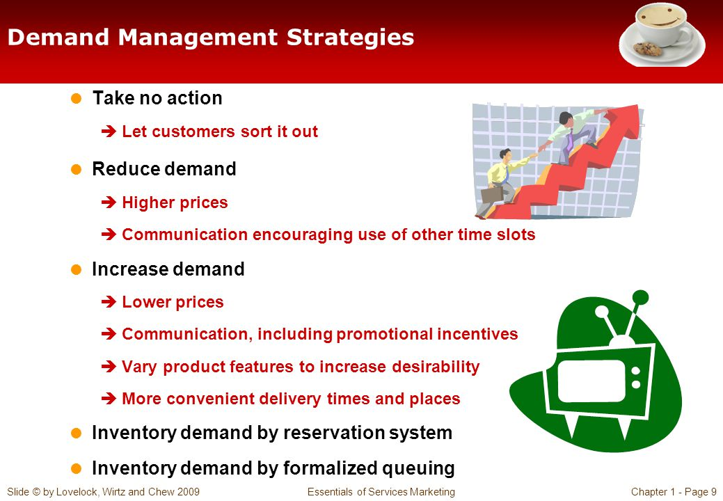 Slide © by Lovelock, Wirtz and Chew 2009 Essentials of Services MarketingChapter 1 - Page 9 Demand Management Strategies Take no action Let customers sort it out Reduce demand Higher prices Communication encouraging use of other time slots Increase demand Lower prices Communication, including promotional incentives Vary product features to increase desirability More convenient delivery times and places Inventory demand by reservation system Inventory demand by formalized queuing