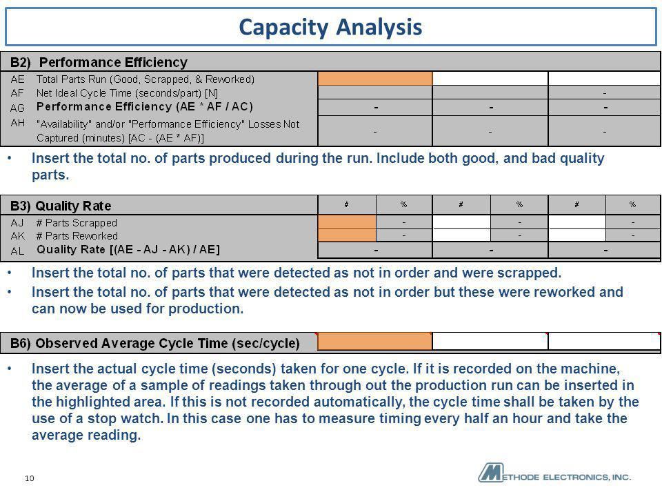 10 Capacity Analysis Insert the total no. of parts produced during the run.