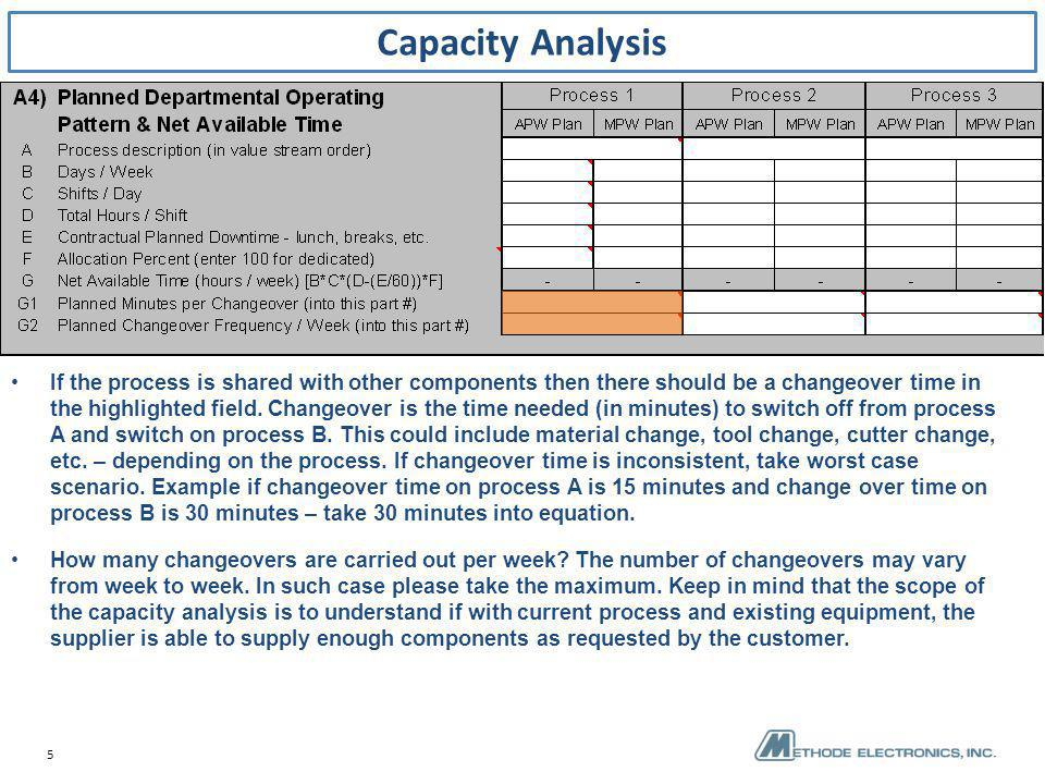 5 Capacity Analysis If the process is shared with other components then there should be a changeover time in the highlighted field.