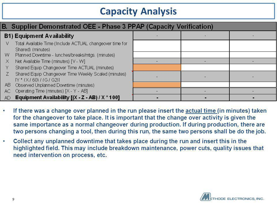 9 Capacity Analysis If there was a change over planned in the run please insert the actual time (in minutes) taken for the changeover to take place.