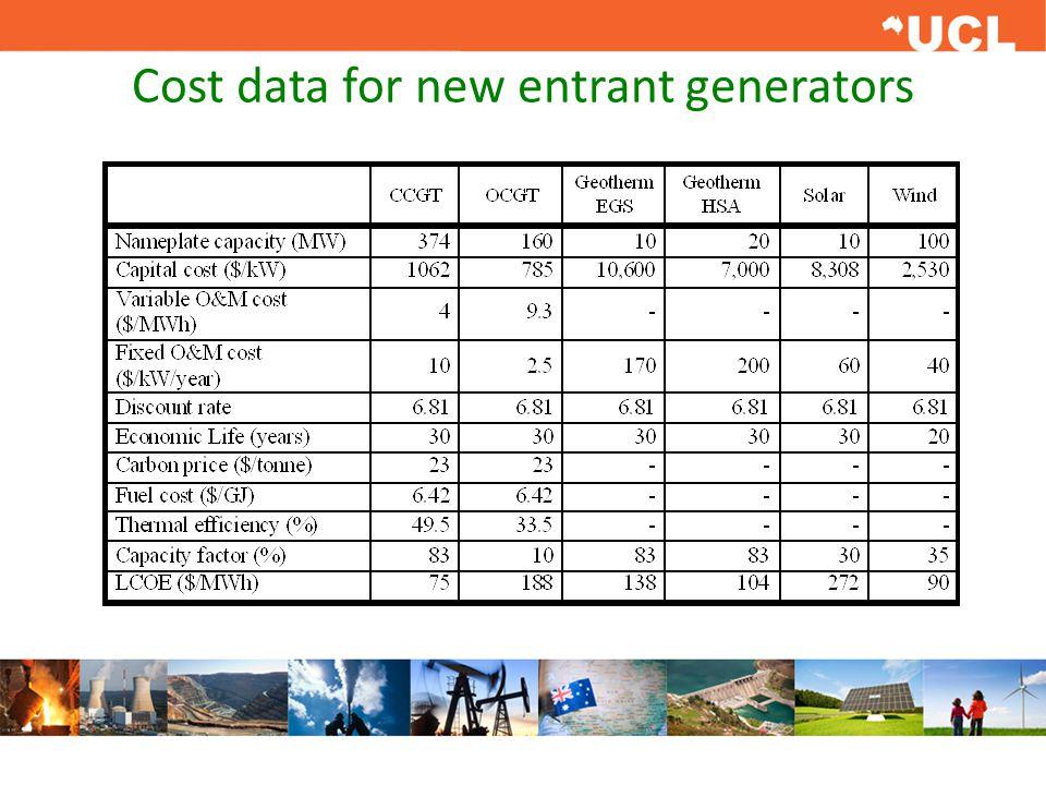 Cost data for new entrant generators