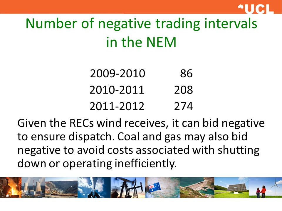 Number of negative trading intervals in the NEM 2009-2010 86 2010-2011208 2011-2012274 Given the RECs wind receives, it can bid negative to ensure dispatch.