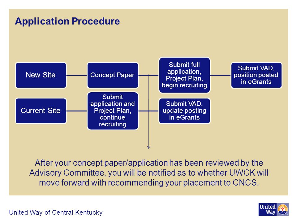 Application Procedure United Way of Central Kentucky New Site Concept Paper Submit full application, Project Plan, begin recruiting Submit VAD, position posted in eGrants Current Site Submit application and Project Plan, continue recruiting Submit VAD, update posting in eGrants After your concept paper/application has been reviewed by the Advisory Committee, you will be notified as to whether UWCK will move forward with recommending your placement to CNCS.