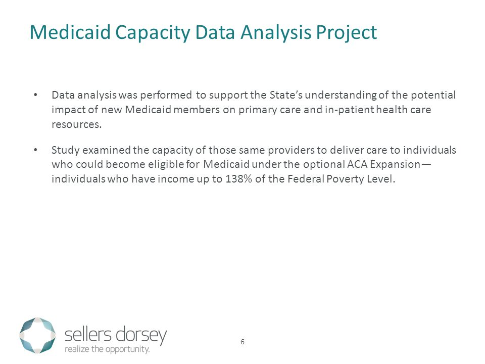 Data analysis was performed to support the States understanding of the potential impact of new Medicaid members on primary care and in-patient health care resources.