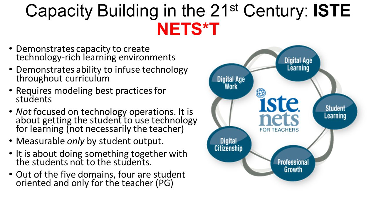Capacity Building in the 21 st Century: ISTE NETS*T Demonstrates capacity to create technology-rich learning environments Demonstrates ability to infu