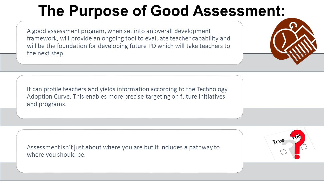 The Purpose of Good Assessment: A good assessment program, when set into an overall development framework, will provide an ongoing tool to evaluate te
