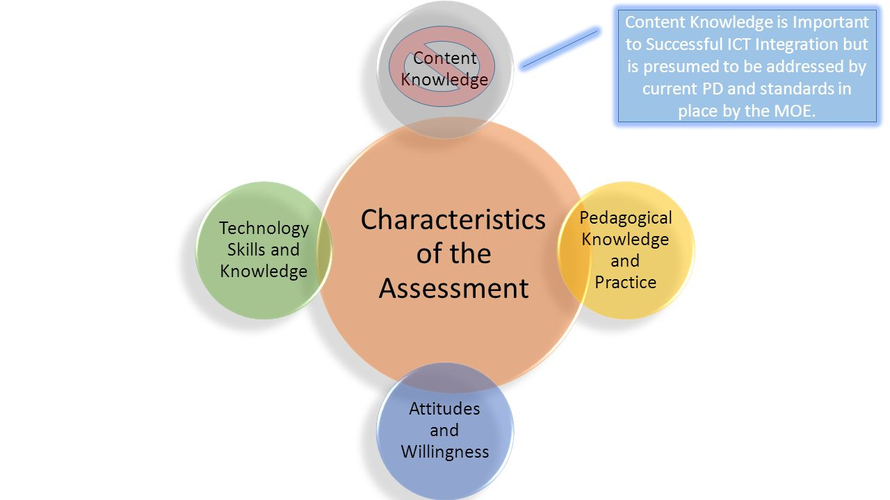 Content Knowledge is Important to Successful ICT Integration but is presumed to be addressed by current PD and standards in place by the MOE.