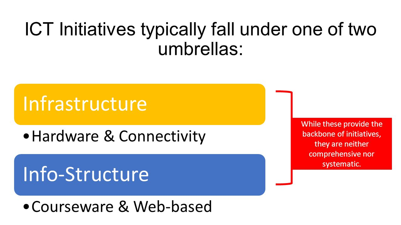 ICT Initiatives typically fall under one of two umbrellas: Infrastructure Hardware & Connectivity Info-Structure Courseware & Web-based While these pr