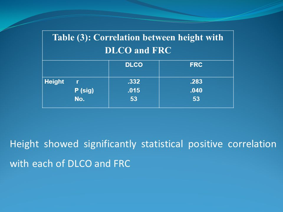Height showed significantly statistical positive correlation with each of DLCO and FRC Table (3): Correlation between height with DLCO and FRC DLCOFRC