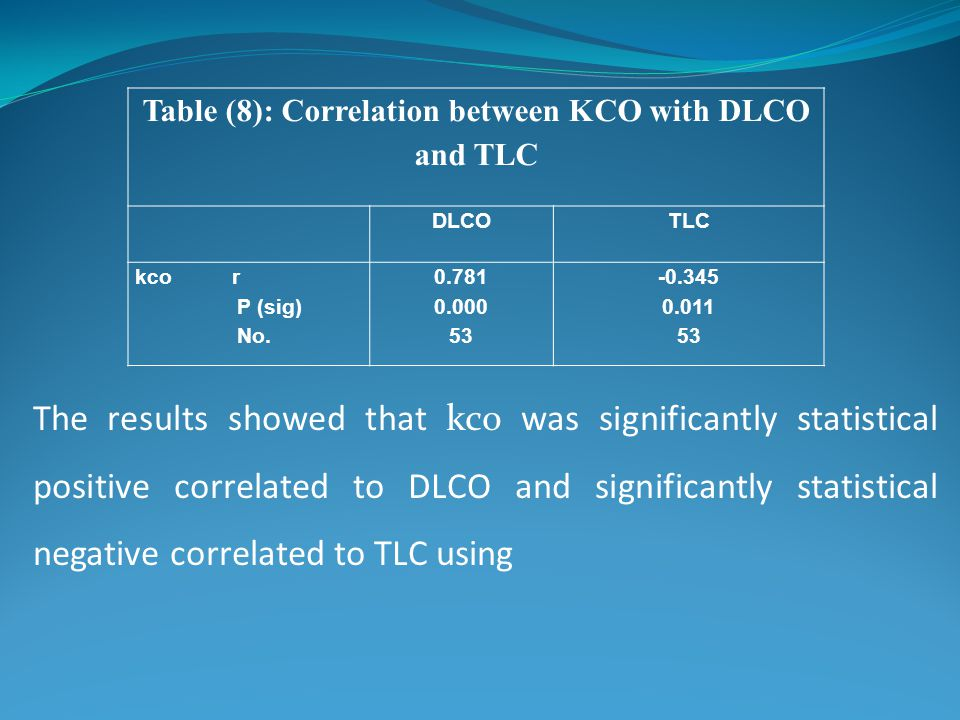 The results showed that kco was significantly statistical positive correlated to DLCO and significantly statistical negative correlated to TLC using T