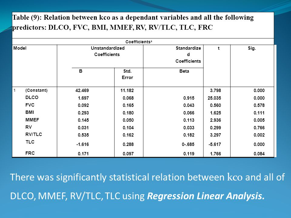 There was significantly statistical relation between kco and all of DLCO, MMEF, RV/TLC, TLC using Regression Linear Analysis. Table (9): Relation betw