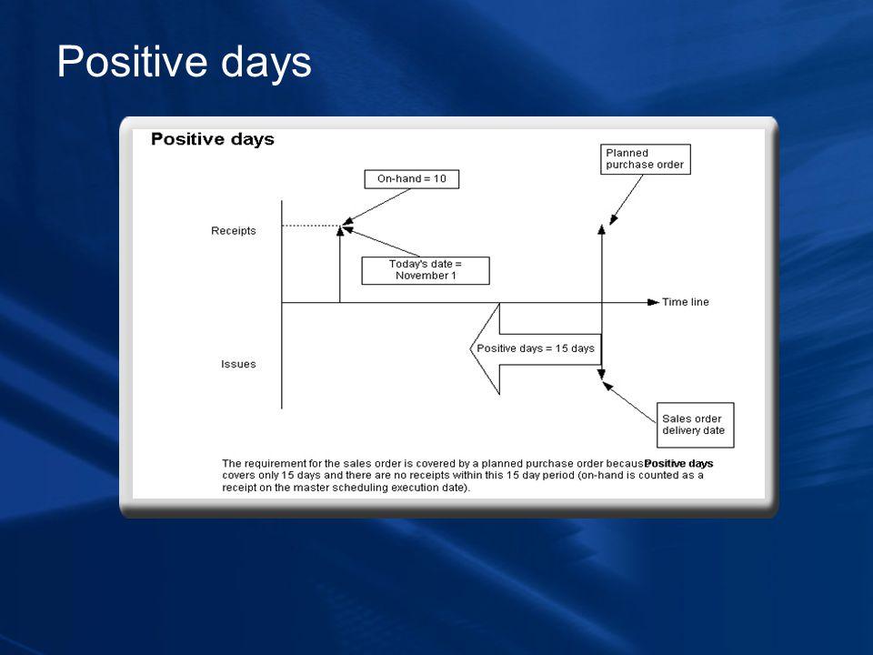 Positive days