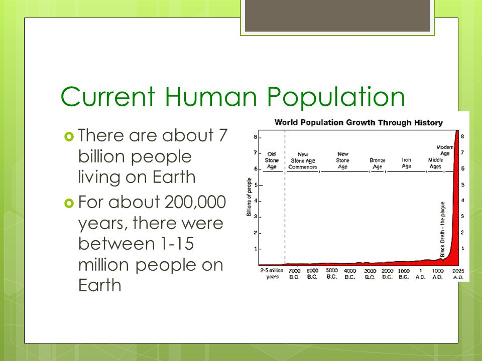 Current Human Population There are about 7 billion people living on Earth For about 200,000 years, there were between 1-15 million people on Earth