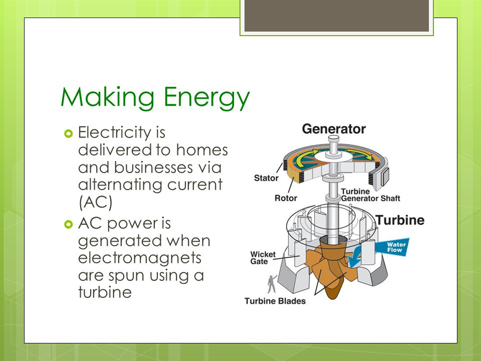 Making Energy Electricity is delivered to homes and businesses via alternating current (AC) AC power is generated when electromagnets are spun using a