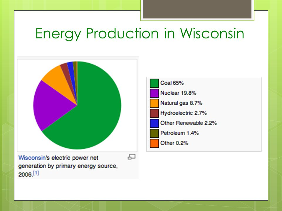 Energy Production in Wisconsin