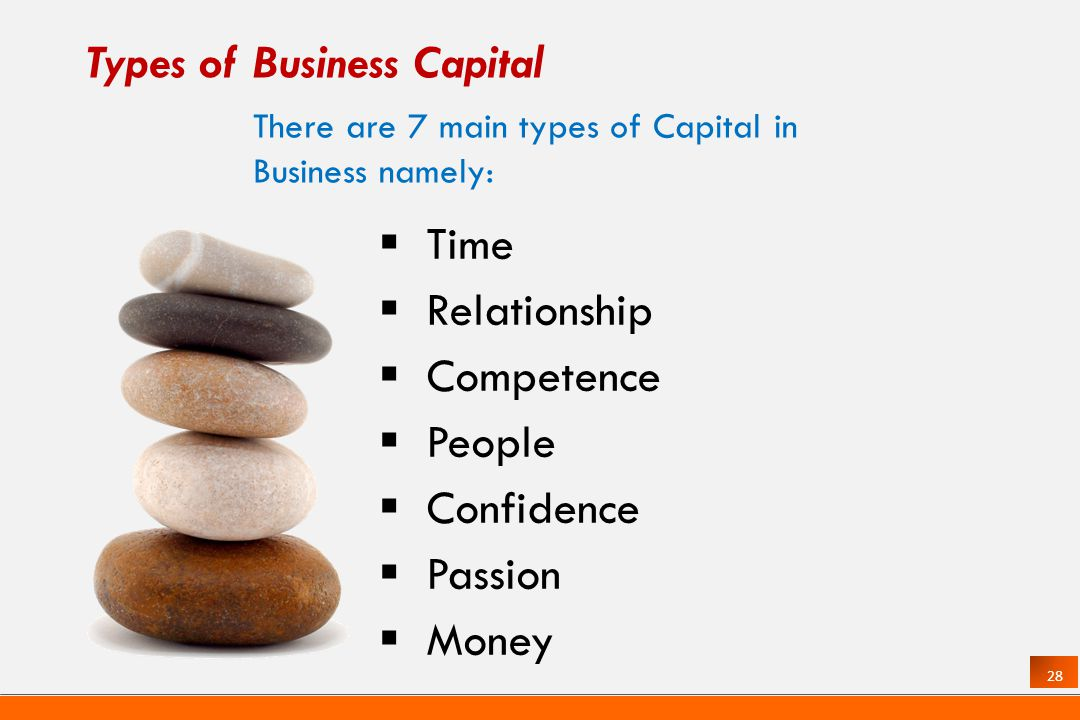 28 Types of Business Capital Time Relationship Competence People Confidence Passion Money There are 7 main types of Capital in Business namely: