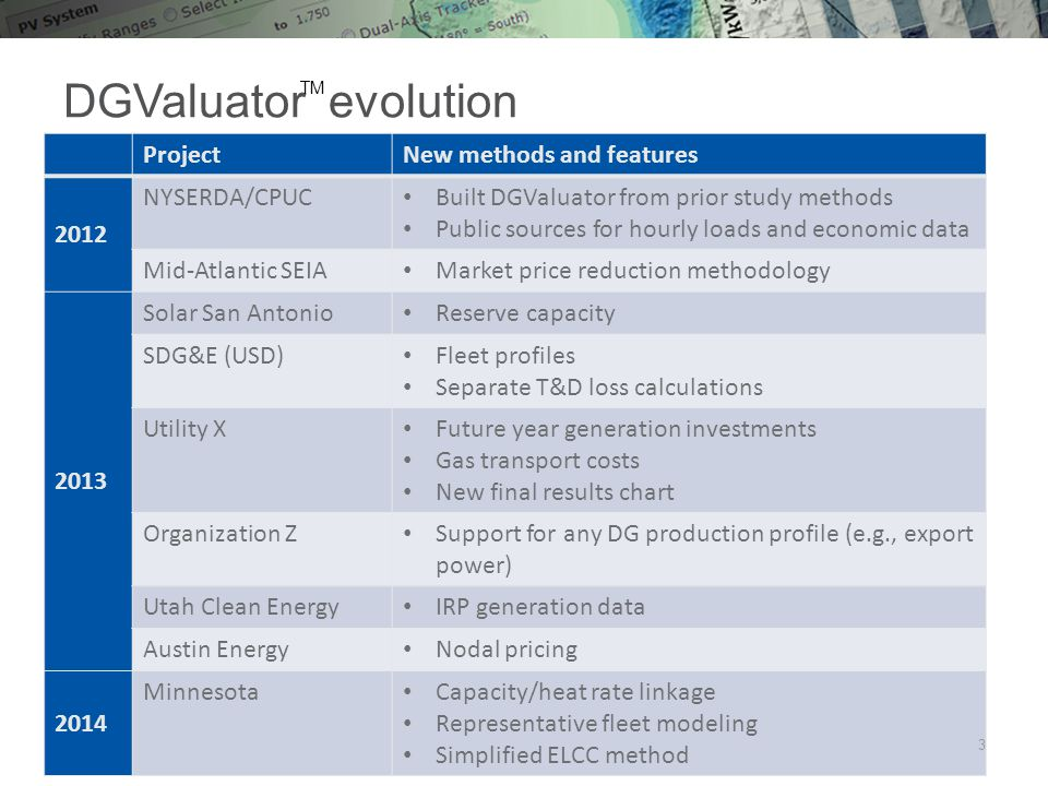 DGValuator evolution ProjectNew methods and features 2012 NYSERDA/CPUC Built DGValuator from prior study methods Public sources for hourly loads and economic data Mid-Atlantic SEIA Market price reduction methodology 2013 Solar San Antonio Reserve capacity SDG&E (USD) Fleet profiles Separate T&D loss calculations Utility X Future year generation investments Gas transport costs New final results chart Organization Z Support for any DG production profile (e.g., export power) Utah Clean Energy IRP generation data Austin Energy Nodal pricing 2014 Minnesota Capacity/heat rate linkage Representative fleet modeling Simplified ELCC method 3 TM