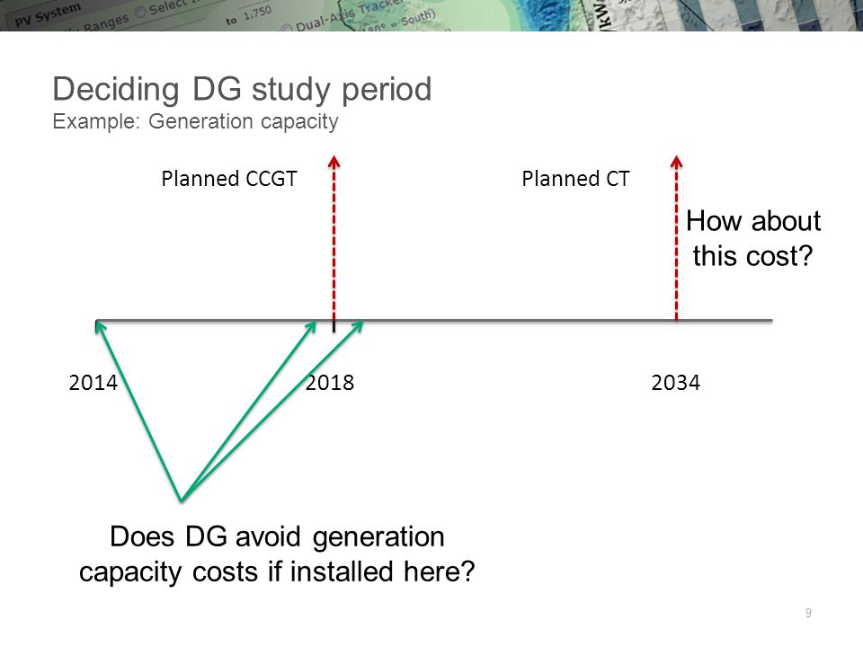 Deciding DG study period Example: Generation capacity Planned CCGT Does DG avoid generation capacity costs if installed here.