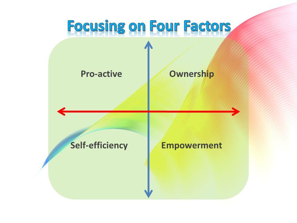 Pro-activeOwnership Self-efficiencyEmpowerment