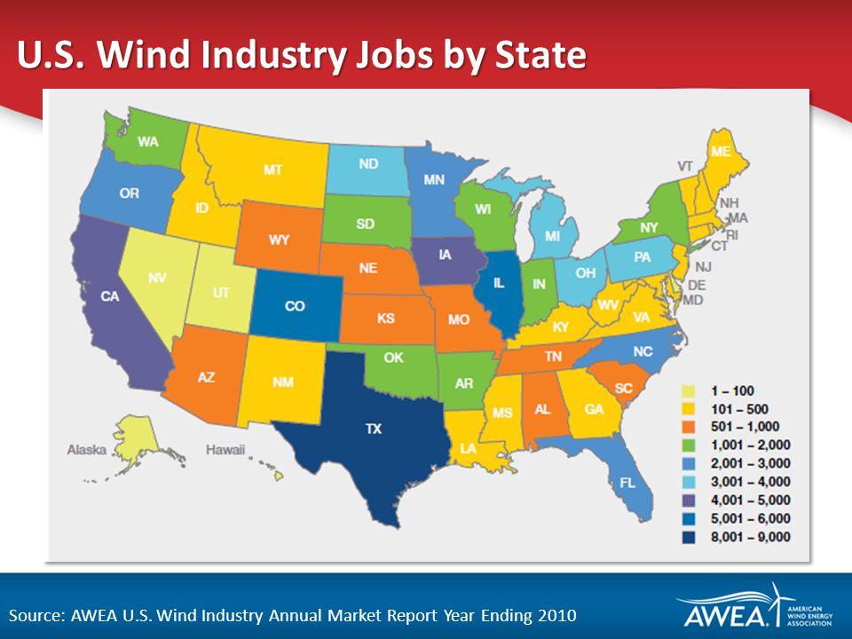 U.S. Wind Industry Jobs by State Source: AWEA U.S.