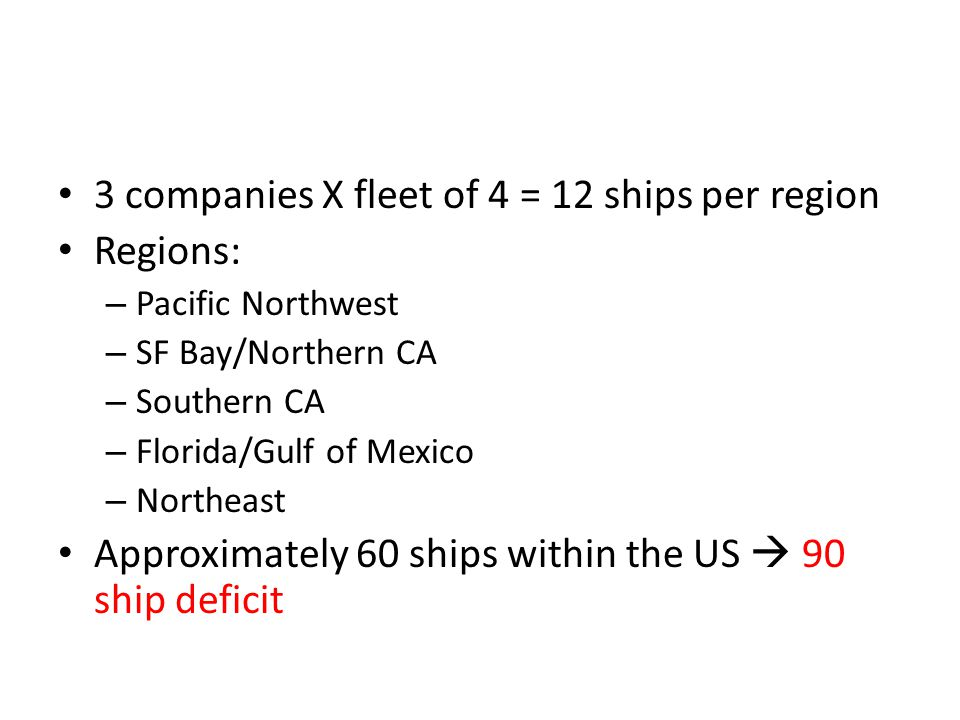 3 companies X fleet of 4 = 12 ships per region Regions: – Pacific Northwest – SF Bay/Northern CA – Southern CA – Florida/Gulf of Mexico – Northeast Approximately 60 ships within the US 90 ship deficit
