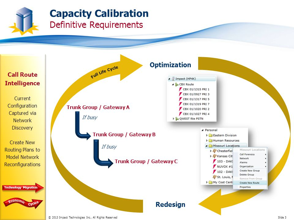 © 2013 Impact Technologies Inc., All Rights ReservedSlide 3 Capacity Calibration Definitive Requirements Call Route Intelligence Current Configuration Captured via Network Discovery Optimization Redesign Trunk Group / Gateway A Trunk Group / Gateway B Trunk Group / Gateway C If busy Create New Routing Plans to Model Network Reconfigurations Technology Migration