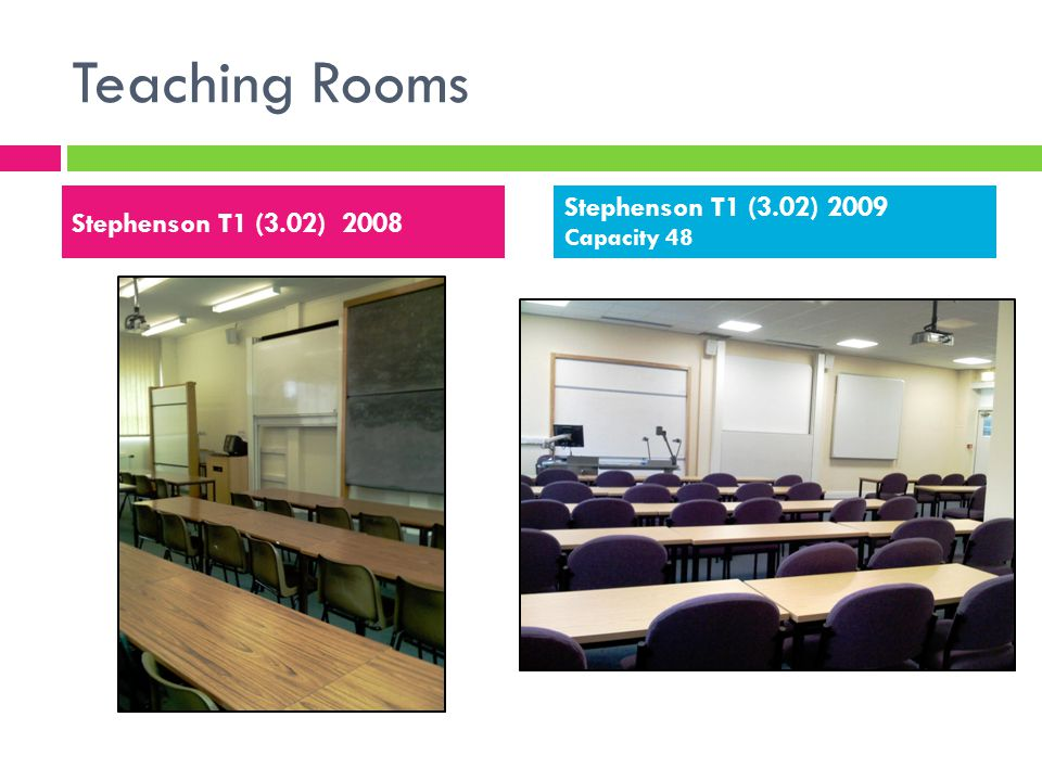 Teaching Rooms Stephenson T1 (3.02) 2008 Stephenson T1 (3.02) 2009 Capacity 48