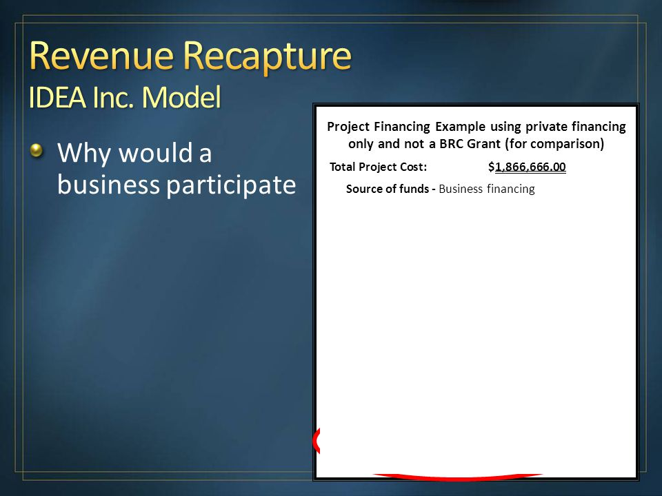 Why would a business participate Project Financing Example using private financing only and not a BRC Grant (for comparison) Total Project Cost:$1,866,666.00 Source of funds - Business financing Recurring Cost to the business Cost of financing $1,86,666.00 (8% for 15 years)Monthly cost:$17,838.83 Total Costs for private financing Per year$214,065.96 Per month$17,838.83 Compare BRC funding vs.