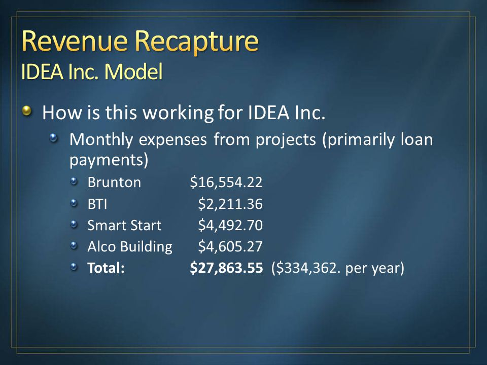 How is this working for IDEA Inc.