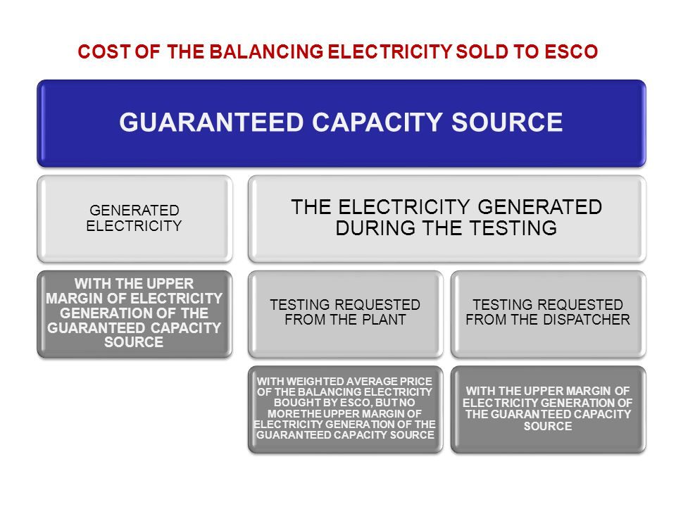 COST OF THE BALANCING ELECTRICITY SOLD TO ESCO GUARANTEED CAPACITY SOURCE GENERATED ELECTRICITY WITH THE UPPER MARGIN OF ELECTRICITY GENERATION OF THE GUARANTEED CAPACITY SOURCE THE ELECTRICITY GENERATED DURING THE TESTING TESTING REQUESTED FROM THE PLANT WITH WEIGHTED AVERAGE PRICE OF THE BALANCING ELECTRICITY BOUGHT BY ESCO, BUT NO MORETHE UPPER MARGIN OF ELECTRICITY GENERATION OF THE GUARANTEED CAPACITY SOURCE TESTING REQUESTED FROM THE DISPATCHER WITH THE UPPER MARGIN OF ELECTRICITY GENERATION OF THE GUARANTEED CAPACITY SOURCE