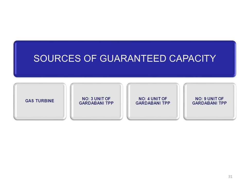 31 SOURCES OF GUARANTEED CAPACITY GAS TURBINE NO: 3 UNIT OF GARDABANI TPP NO: 4 UNIT OF GARDABANI TPP NO: 9 UNIT OF GARDABANI TPP