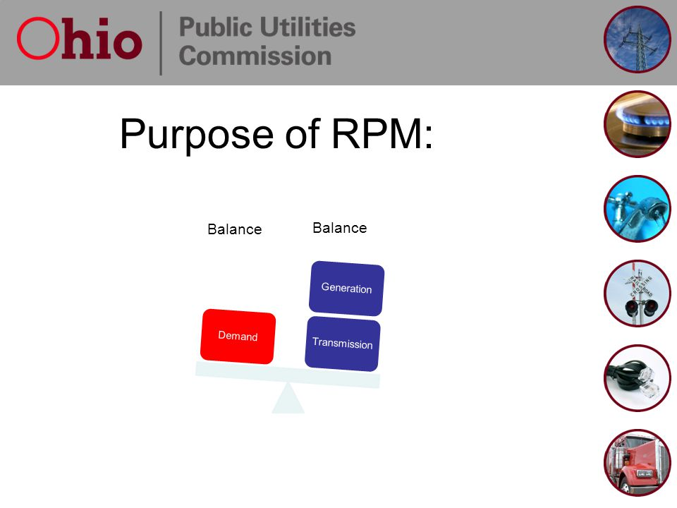 Balance TransmissionGeneration Demand Purpose of RPM: