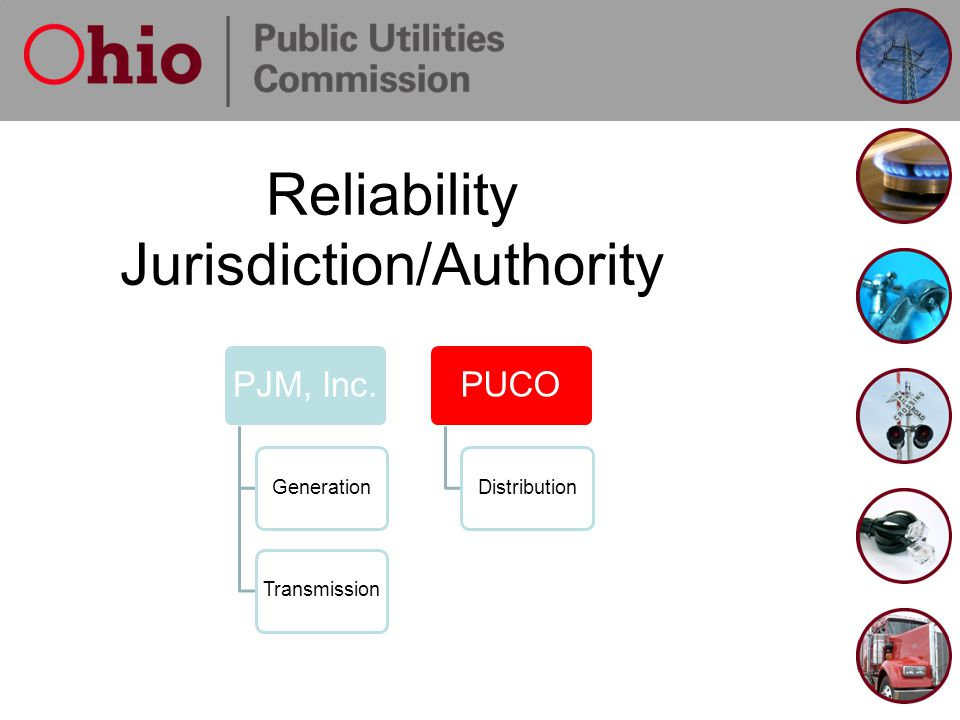 Reliability Jurisdiction/Authority PJM, Inc. GenerationTransmission PUCO Distribution